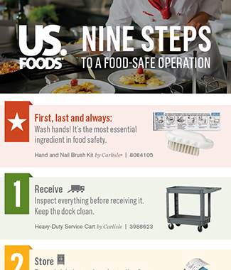 food safety us foods