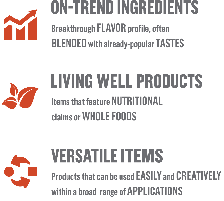 Scoop products types infographic