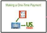 One-Time Invoice Payment